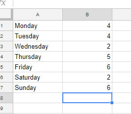 Google Sheets - Questions and Answers
